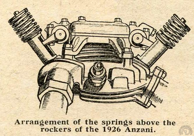 Toujours à la recherche d'une possibilité de remplacement rapide des ressorts, British Anzani propose aussi en 1925 ce curieux arrangement avec les ressorts de soupapes au-dessus des culbuteurs. (MotorCycle 15/10/1925)