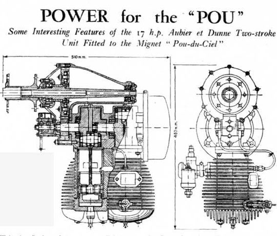 Coupe du moteur Aubier-Dunne