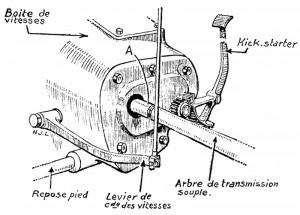 Boîte de vitesses du modèle 1923.