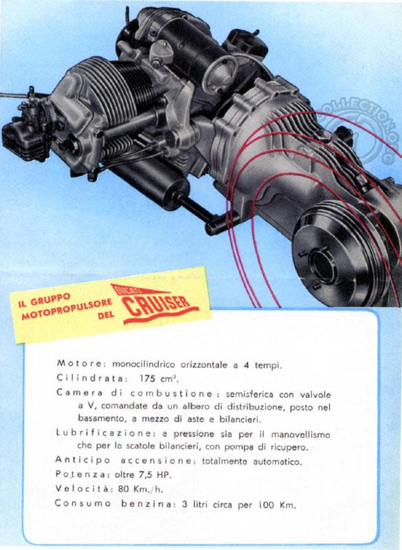 La compacité du moteur à plat est un déterminant pour un scooter