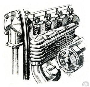 Comme les Nimbus et, deux ans plus tard la Motobécane 750, le simple ACT est commandé par arbre et couples coniques devant les cylindres. La partie supérieure du carter intègre les cylindres chemisés fonte et la distribution est semi-enclose.