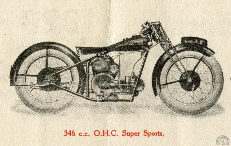 La révolutionnaire 350 Mc Evoy de 1929. Le bloc moteur maison à simple ACT est disposé horizontalement dans un large cadre double berceau.