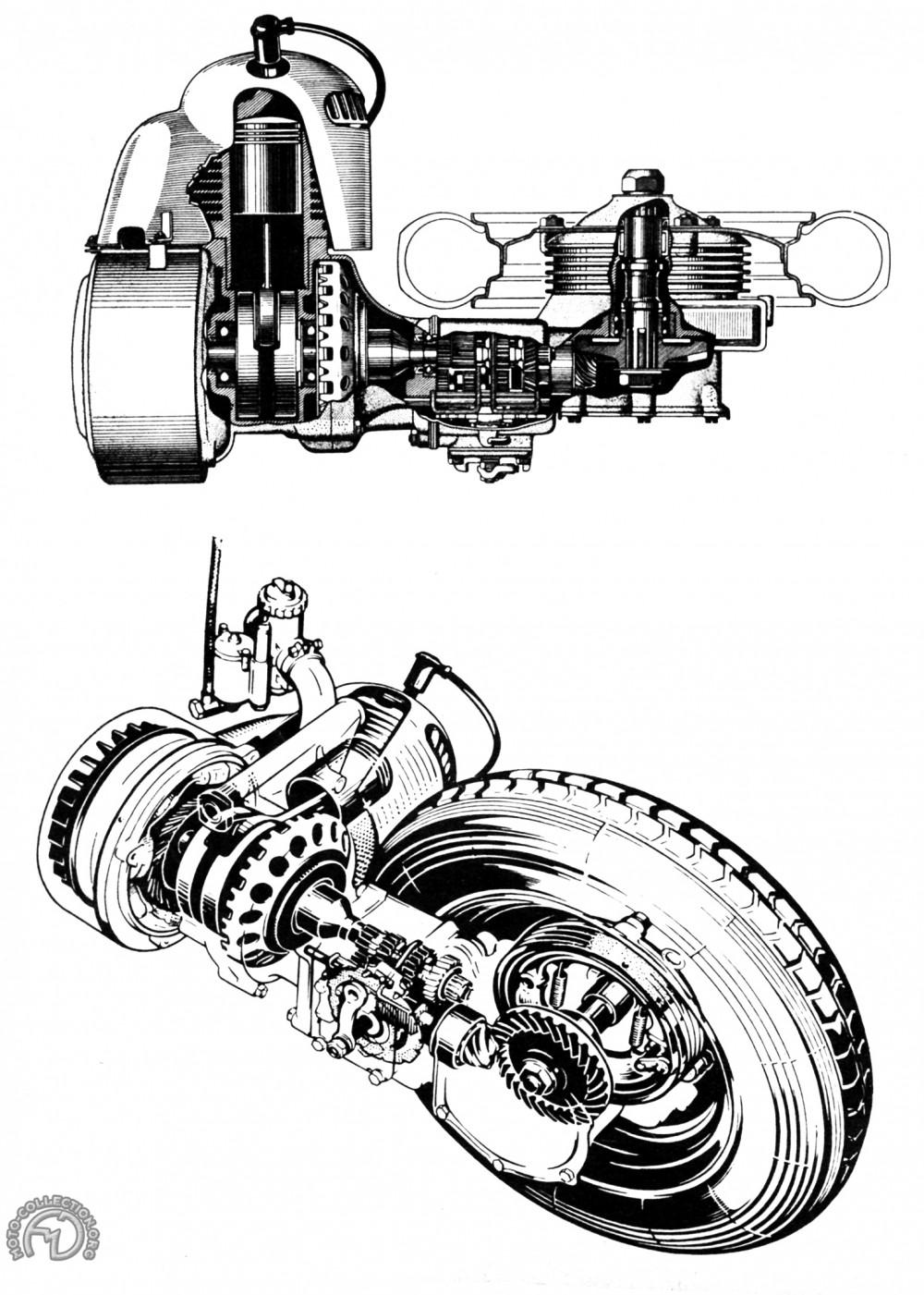 Rumi 125 Super Sport 1955 | Le Blog Moto Collection