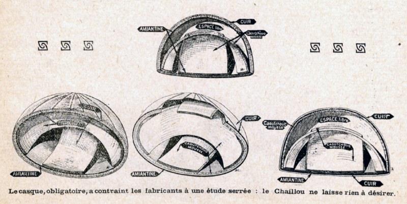 1929 : Le casque devient obligatoire (hors des villes) et le Chaillou… ne laisse rien à désirer. D'ailleurs personne ne s'en est plaint après une chute violente !